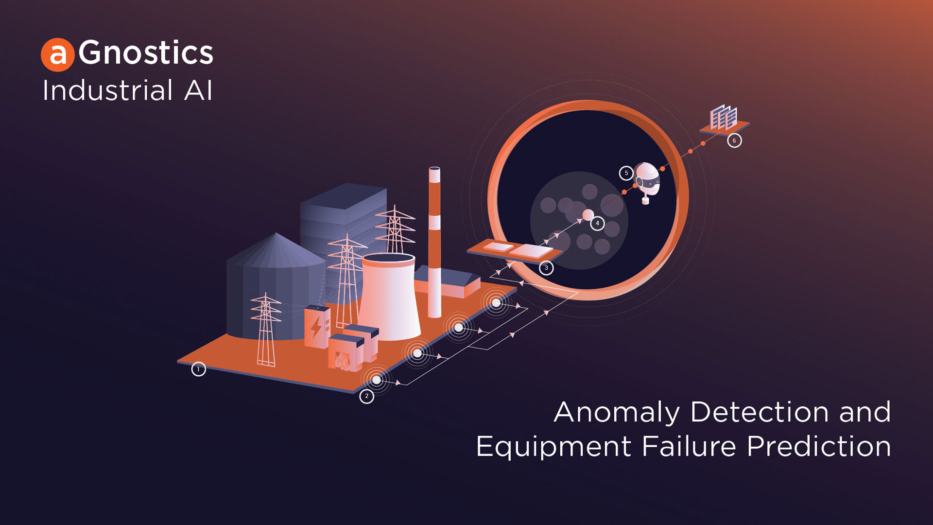 Anomaly Detection and Equipment Failure Prediction General
